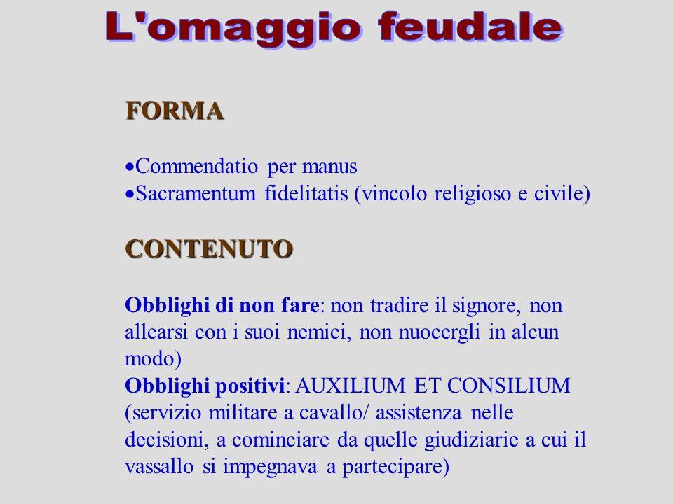 FORMA Commendatio per manus Sacramentum fidelitatis (vincolo religioso e civile)CONTENUTO Obblighi di non fare: non tradire il signore, non allearsi c