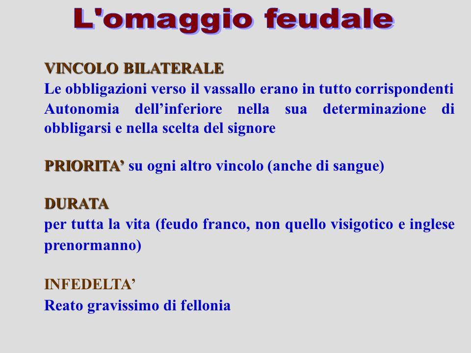 VINCOLO BILATERALE Le obbligazioni verso il vassallo erano in tutto corrispondenti Autonomia dellinferiore nella sua determinazione di obbligarsi e ne