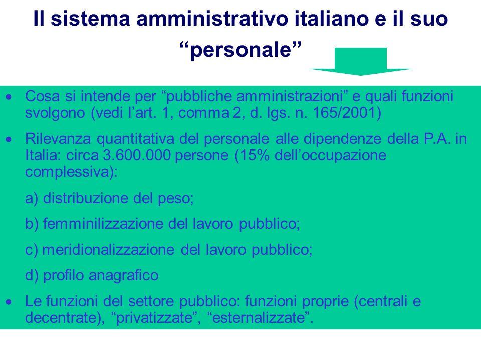 Il sistema amministrativo italiano e il suo personale Cosa si intende per pubbliche amministrazioni e quali funzioni svolgono (vedi lart. 1, comma 2,