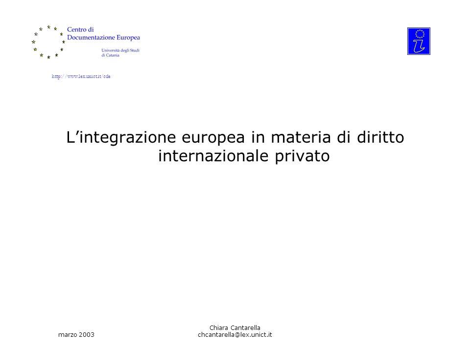 http://www.lex.unict.it/cde marzo 2003 Chiara Cantarella chcantarella@lex.unict.it Lintegrazione europea in materia di diritto internazionale privato
