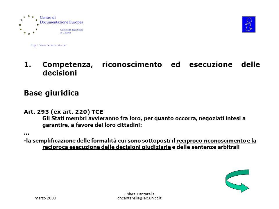 http://www.lex.unict.it/cde marzo 2003 Chiara Cantarella chcantarella@lex.unict.it 1.Competenza, riconoscimento ed esecuzione delle decisioni Base giuridica Art.