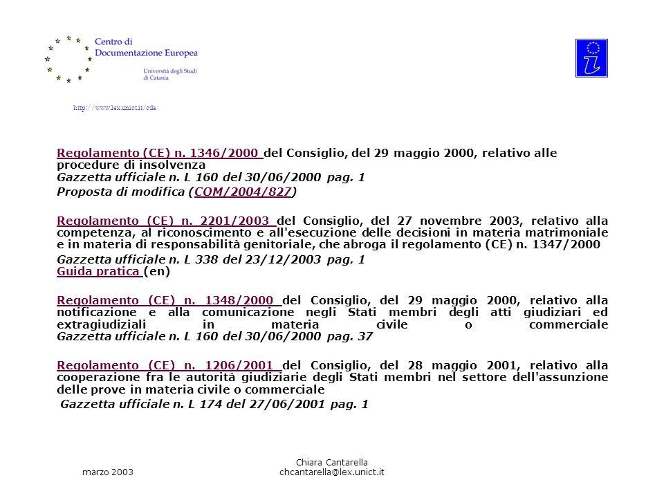 http://www.lex.unict.it/cde marzo 2003 Chiara Cantarella chcantarella@lex.unict.it Regolamento (CE) n. 1346/2000 Regolamento (CE) n. 1346/2000 del Con