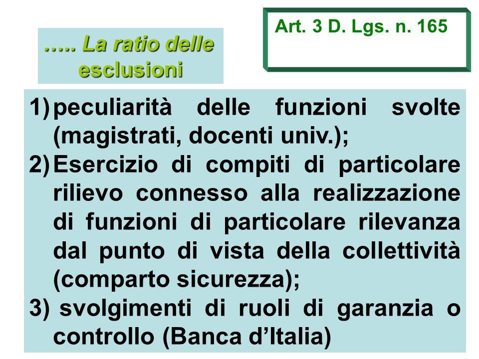 …..La ratio delle esclusioni Art. 3 D. Lgs. n.