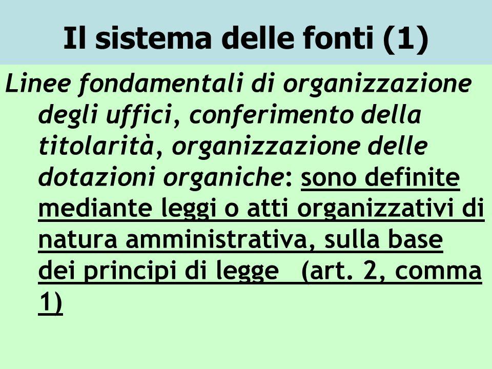 Il sistema delle fonti (1) Linee fondamentali di organizzazione degli uffici, conferimento della titolarità, organizzazione delle dotazioni organiche: sono definite mediante leggi o atti organizzativi di natura amministrativa, sulla base dei principi di legge (art.