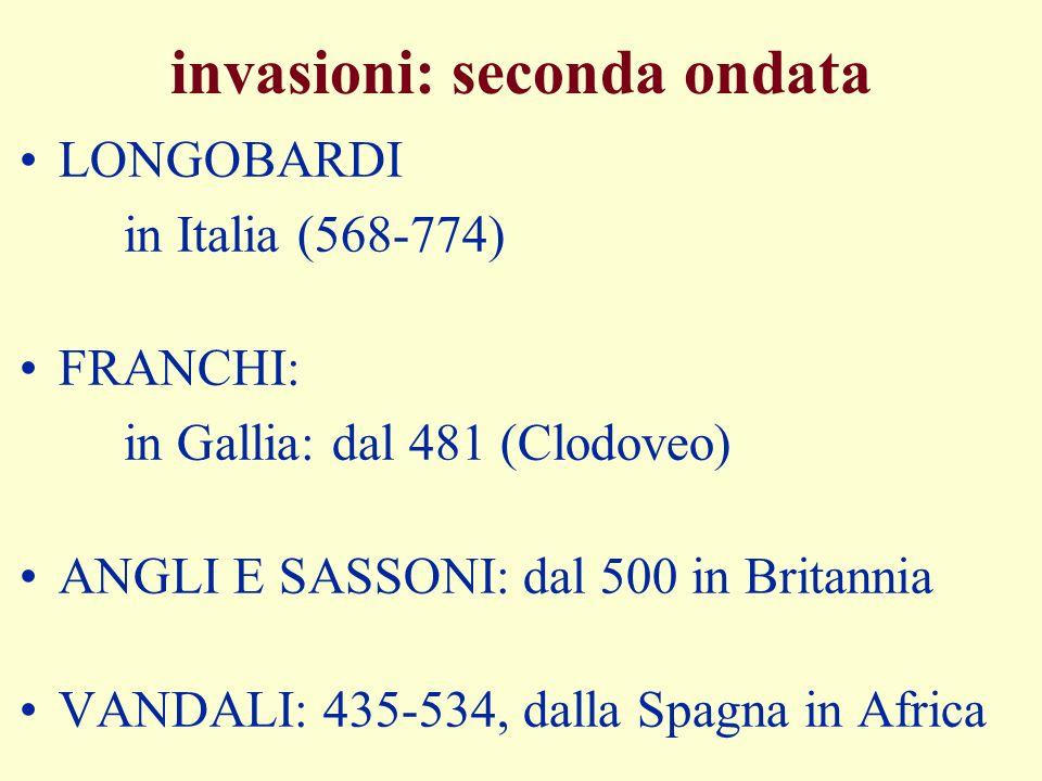 invasioni: seconda ondata LONGOBARDI in Italia (568-774) FRANCHI: in Gallia: dal 481 (Clodoveo) ANGLI E SASSONI: dal 500 in Britannia VANDALI: 435-534