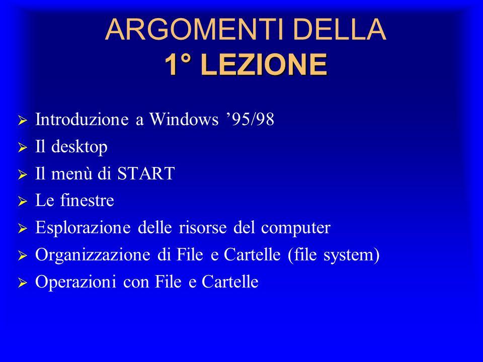 1° LEZIONE ARGOMENTI DELLA 1° LEZIONE Introduzione a Windows 95/98 Il desktop Il menù di START Le finestre Esplorazione delle risorse del computer Organizzazione di File e Cartelle (file system) Operazioni con File e Cartelle
