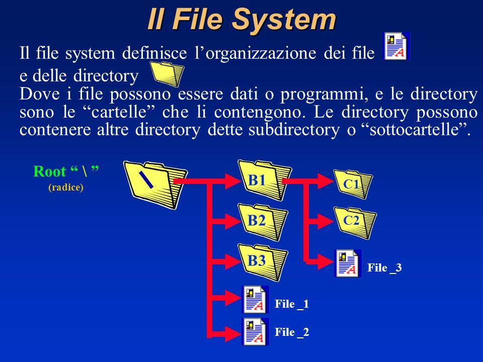 Il File System Il file system definisce lorganizzazione dei file e delle directory Dove i file possono essere dati o programmi, e le directory sono le cartelle che li contengono.