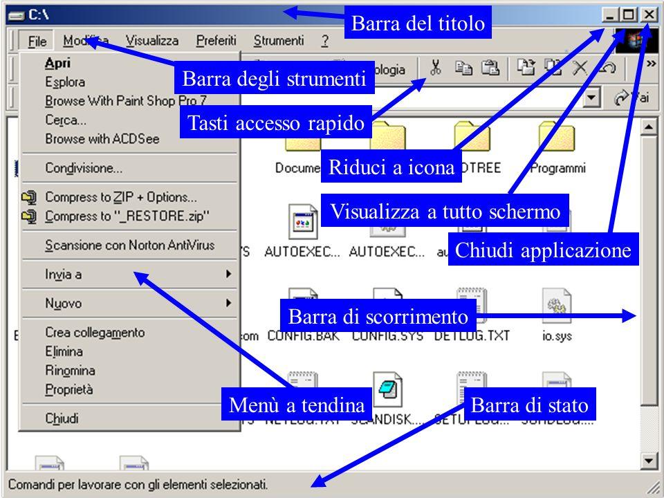 Chiudi applicazione Visualizza a tutto schermo Riduci a icona Barra di scorrimento Tasti accesso rapido Menù a tendina Barra del titolo Barra di stato Barra degli strumenti