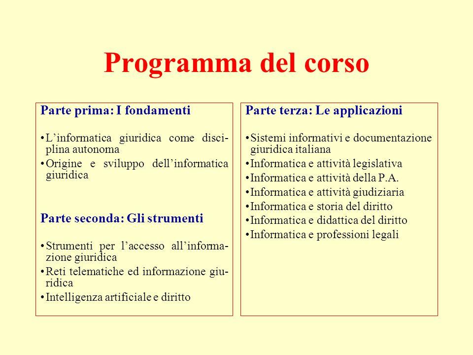 Programma del corso Parte prima: I fondamenti Linformatica giuridica come disci- plina autonoma Origine e sviluppo dellinformatica giuridica Parte sec