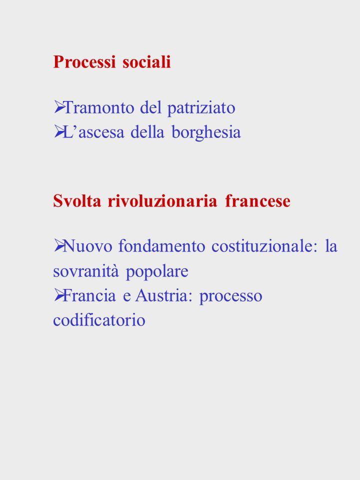 Processi sociali Tramonto del patriziato Lascesa della borghesia Svolta rivoluzionaria francese Nuovo fondamento costituzionale: la sovranità popolare