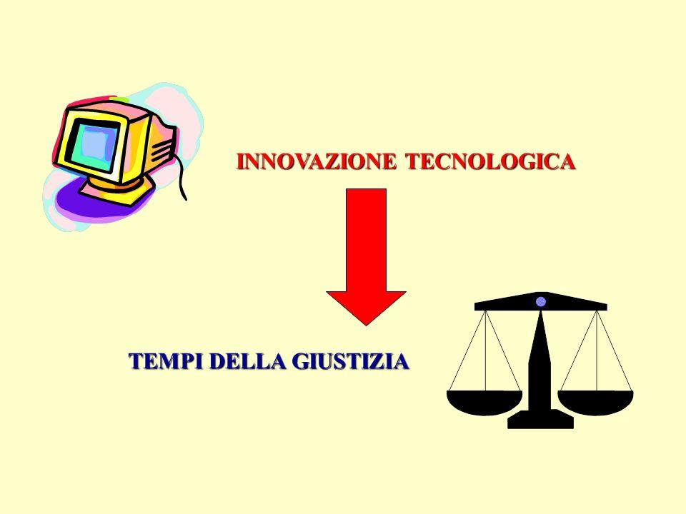 INNOVAZIONE TECNOLOGICA TEMPI DELLA GIUSTIZIA