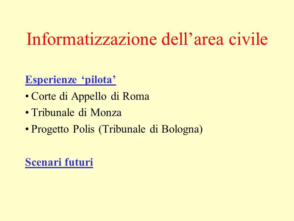 Informatizzazione dellarea civile Esperienze pilota Corte di Appello di Roma Tribunale di Monza Progetto Polis (Tribunale di Bologna) Scenari futuri