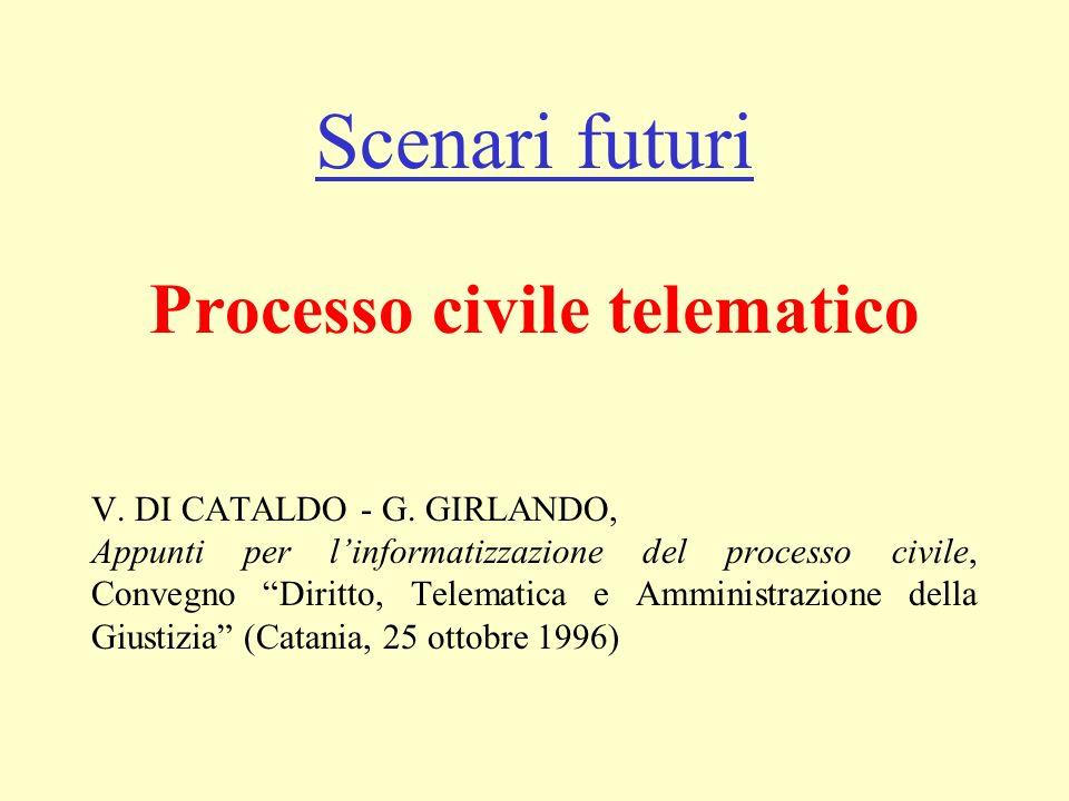 Scenari futuri Processo civile telematico V. DI CATALDO - G.