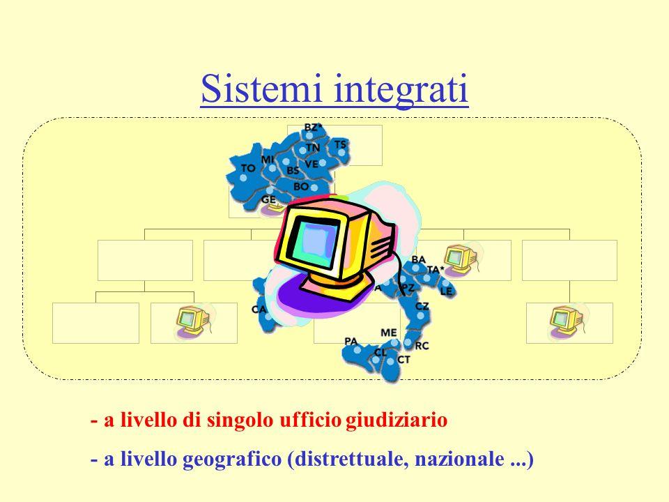 Sistemi integrati - a livello di singolo ufficio giudiziario - a livello geografico (distrettuale, nazionale...)