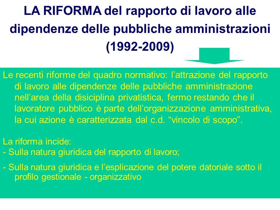 LA RIFORMA del rapporto di lavoro alle dipendenze delle pubbliche amministrazioni (1992-2009) Le recenti riforme del quadro normativo: lattrazione del