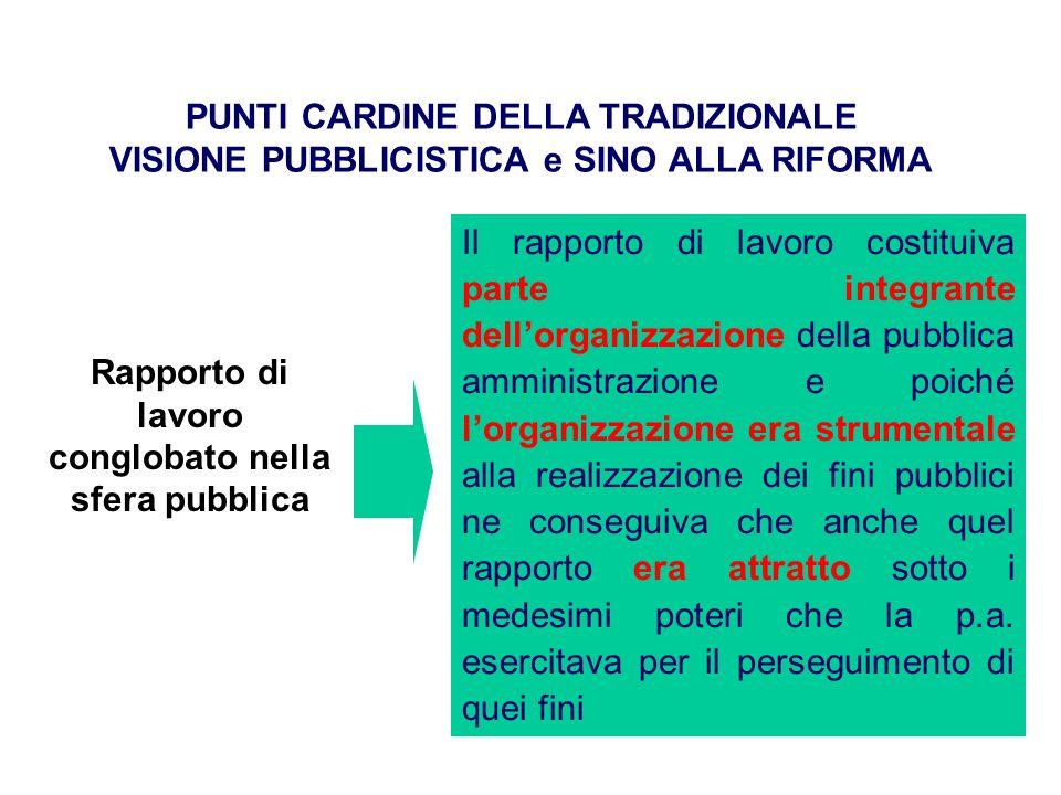 PUNTI CARDINE DELLA TRADIZIONALE VISIONE PUBBLICISTICA e SINO ALLA RIFORMA Il rapporto di lavoro costituiva parte integrante dellorganizzazione della