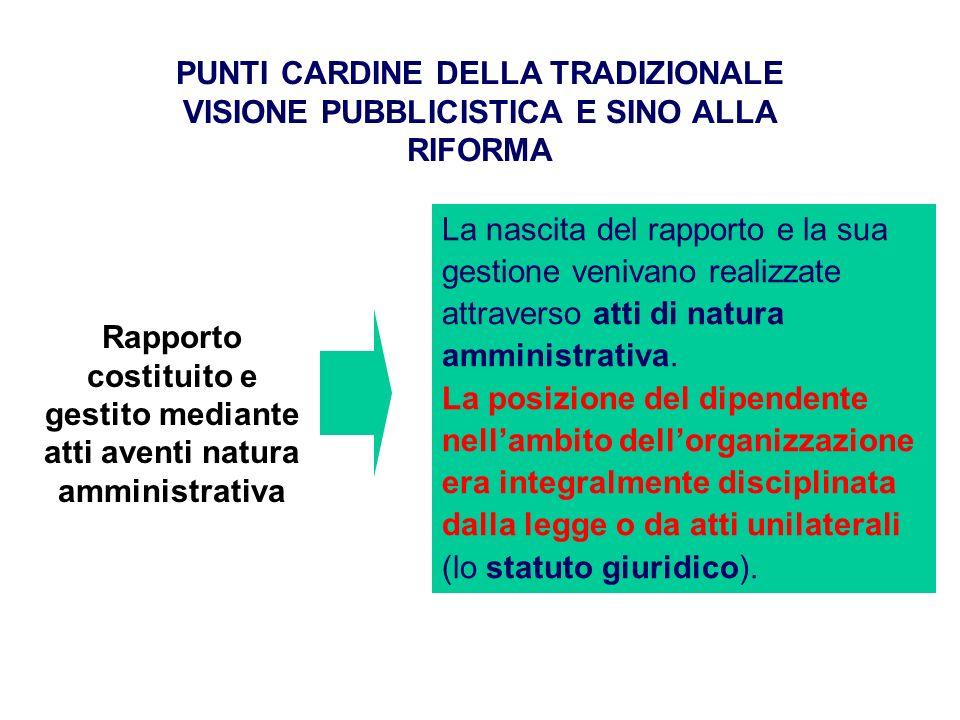 PUNTI CARDINE DELLA TRADIZIONALE VISIONE PUBBLICISTICA E SINO ALLA RIFORMA Nei confronti dei dipendenti la p.a.