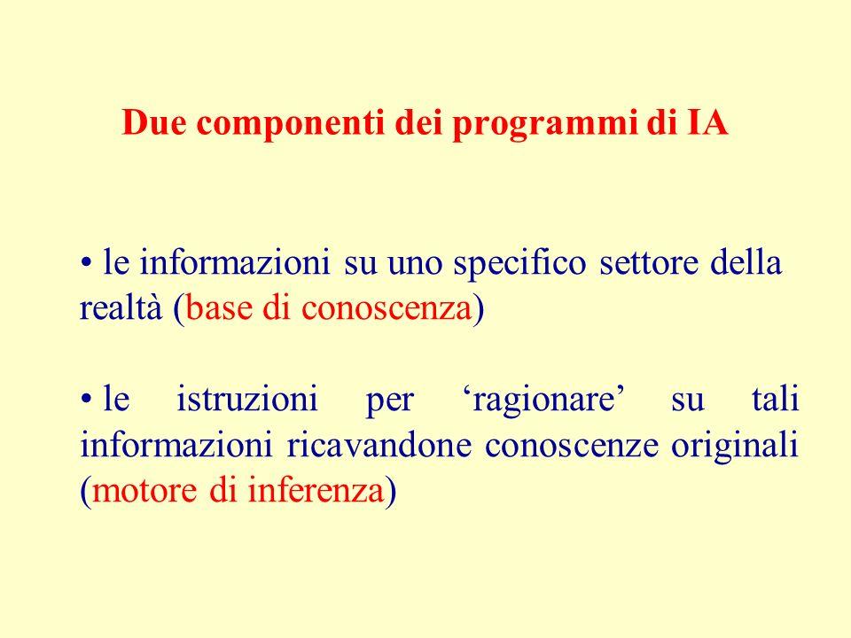 Due componenti dei programmi di IA le informazioni su uno specifico settore della realtà (base di conoscenza) le istruzioni per ragionare su tali informazioni ricavandone conoscenze originali (motore di inferenza)