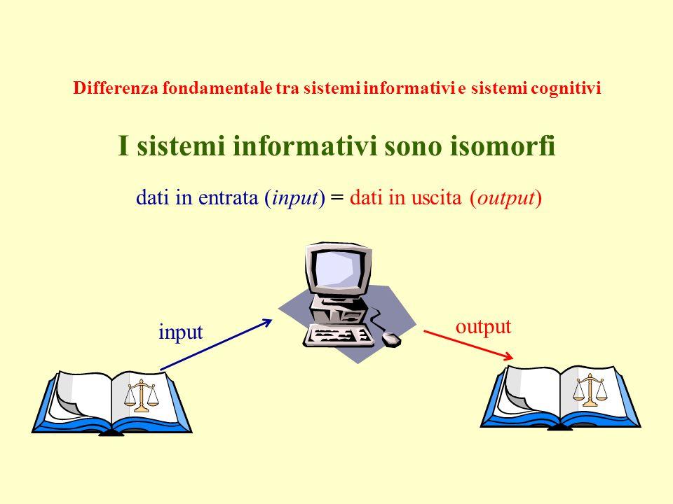 Differenza fondamentale tra sistemi informativi e sistemi cognitivi I sistemi informativi sono isomorfi input output dati in entrata (input) = dati in uscita (output)