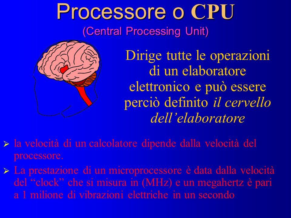 Processore o CPU (Central Processing Unit) Dirige tutte le operazioni di un elaboratore elettronico e può essere perciò definito il cervello dellelabo