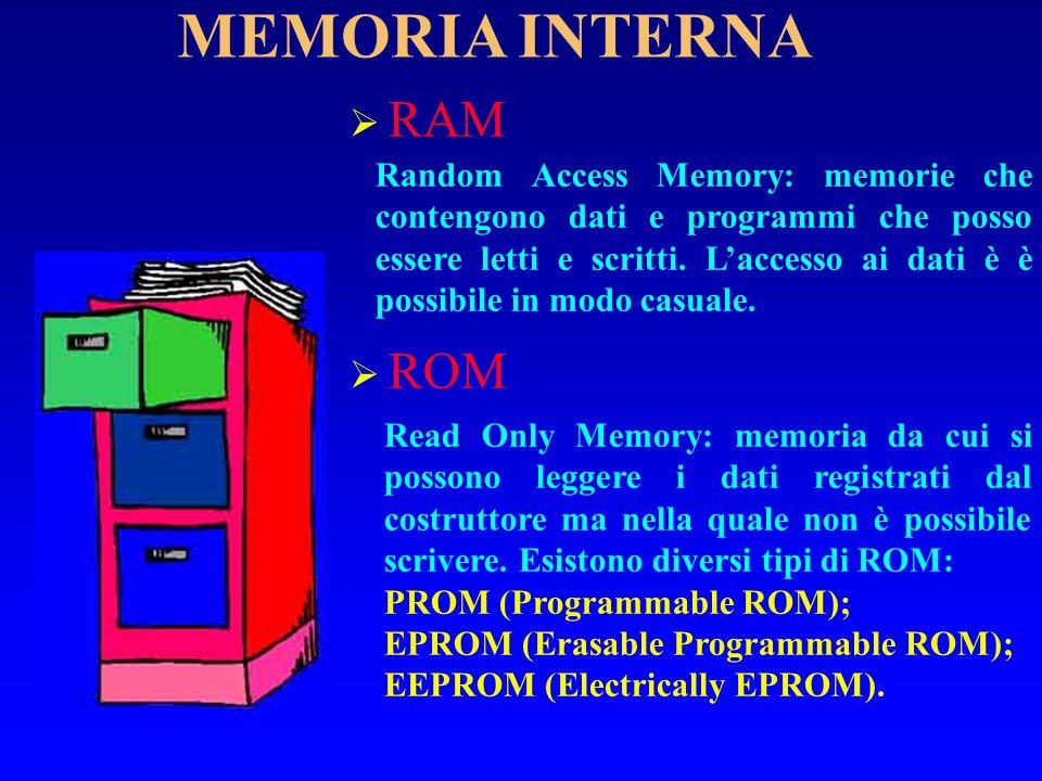 MEMORIA INTERNA RAM Random Access Memory: memorie che contengono dati e programmi che posso essere letti e scritti. Laccesso ai dati è è possibile in