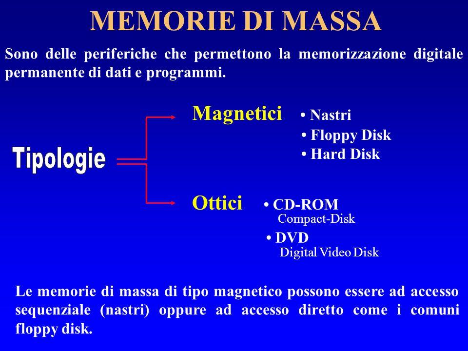 MEMORIE DI MASSA Sono delle periferiche che permettono la memorizzazione digitale permanente di dati e programmi. Magnetici Nastri Floppy Disk Hard Di
