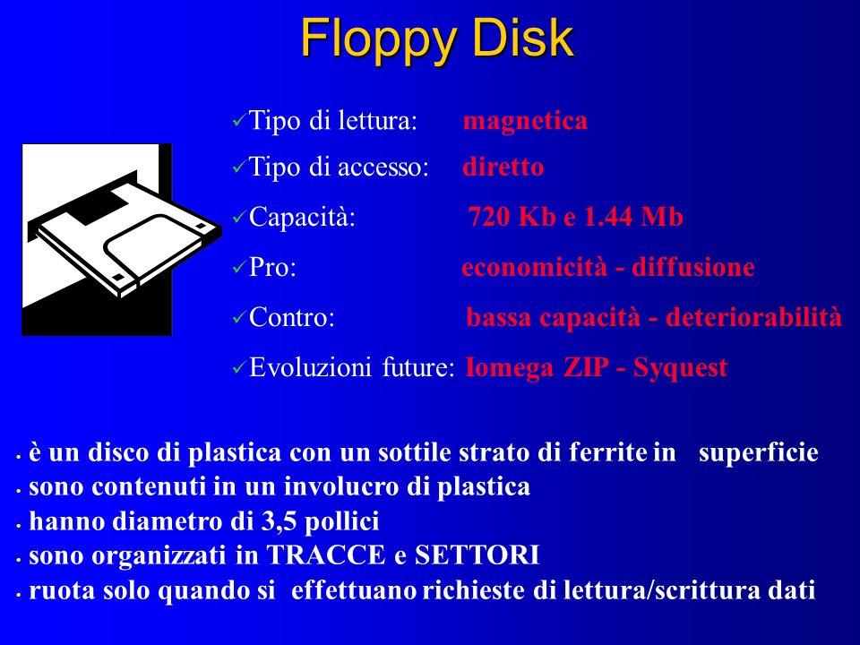 Floppy Disk Tipo di lettura: magnetica Tipo di accesso: diretto Capacità: 720 Kb e 1.44 Mb Pro: economicità - diffusione Contro: bassa capacità - dete
