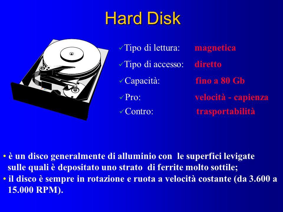 Hard Disk Tipo di lettura: magnetica Tipo di accesso: diretto Capacità: fino a 80 Gb Pro: velocità - capienza Contro: trasportabilità è un disco gener