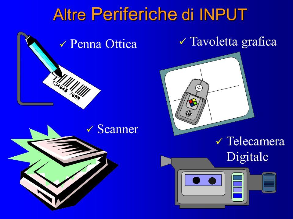 Telecamera Digitale Tavoletta grafica Penna Ottica Scanner Altre Periferiche di INPUT