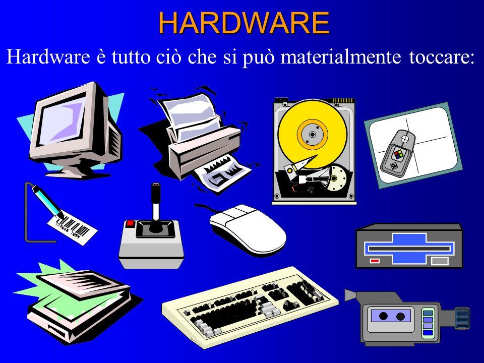 HARDWARE Hardware è tutto ciò che si può materialmente toccare: