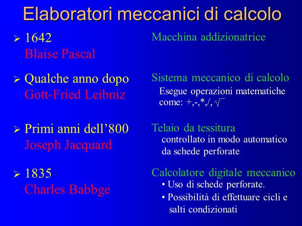 Elaboratori meccanici di calcolo 1642 Blaise Pascal Macchina addizionatrice Qualche anno dopo Gott-Fried Leibniz Sistema meccanico di calcolo Esegue o