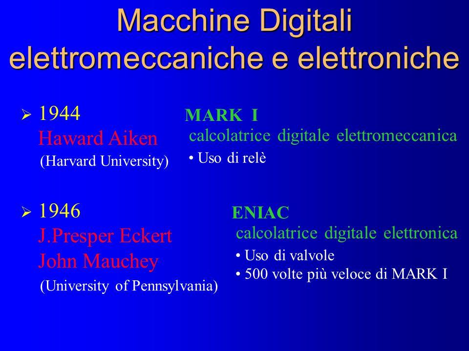 Macchine Digitali elettromeccaniche e elettroniche 1944 Haward Aiken MARK I calcolatrice digitale elettromeccanica Uso di relè (Harvard University) 19