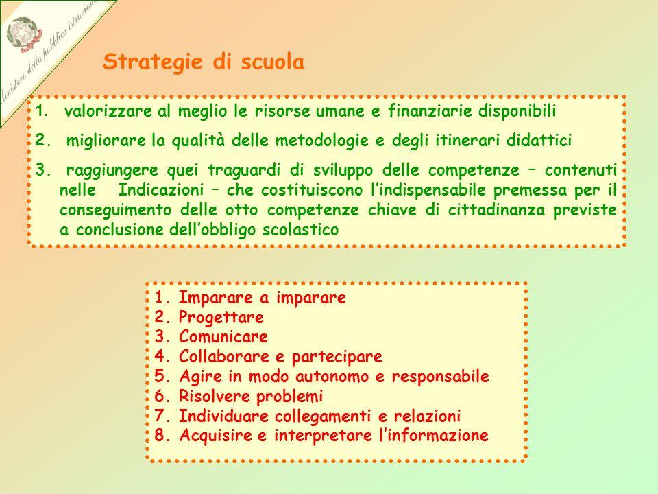 Strategie di scuola 1. valorizzare al meglio le risorse umane e finanziarie disponibili 2.