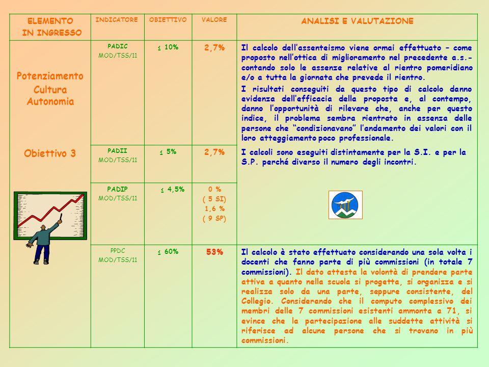 … dalla relazione dellUfficio Scolastico Regionale della Puglia - La valutazione che, in assenza di standard di riferimento, rimane tutta delegata alla responsabilità delle scuole.