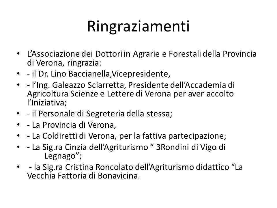Ringraziamenti LAssociazione dei Dottori in Agrarie e Forestali della Provincia di Verona, ringrazia: - il Dr. Lino Baccianella,Vicepresidente, - lIng
