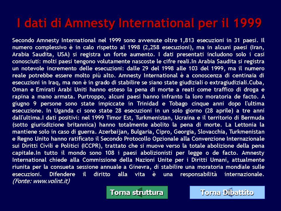 I dati di Amnesty International per il 1999 Secondo Amnesty International nel 1999 sono avvenute oltre 1,813 esecuzioni in 31 paesi. Il numero comples