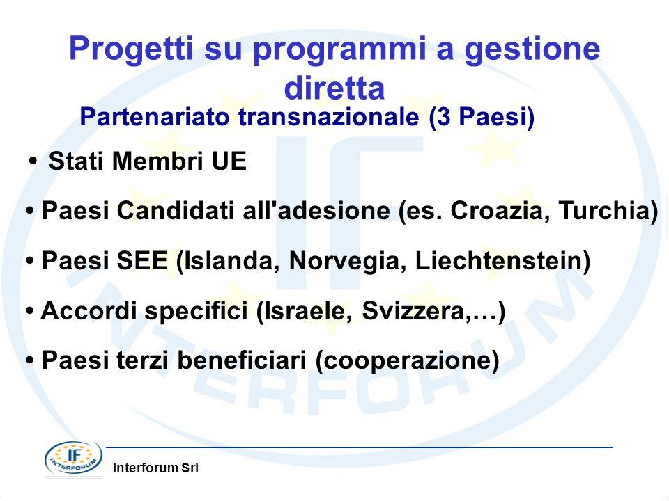 Interforum Srl Progetti su programmi a gestione diretta Partenariato transnazionale (3 Paesi) Stati Membri UE Paesi Candidati all'adesione (es. Croazi