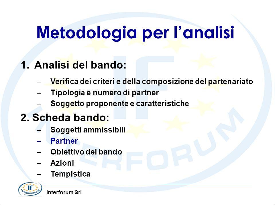Interforum Srl Metodolo gia per lanalisi 1.Analisi del bando: –Verifica dei criteri e della composizione del partenariato –Tipologia e numero di partner –Soggetto proponente e caratteristiche 2.
