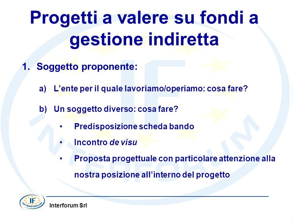 Interforum Srl Progetti a valere su fondi a gestione indiretta 1.Soggetto proponente: a)Lente per il quale lavoriamo/operiamo: cosa fare? b)Un soggett