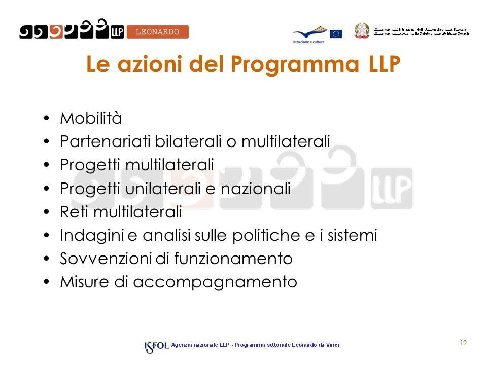 Le azioni del Programma LLP Mobilità Partenariati bilaterali o multilaterali Progetti multilaterali Progetti unilaterali e nazionali Reti multilaterali Indagini e analisi sulle politiche e i sistemi Sovvenzioni di funzionamento Misure di accompagnamento 19