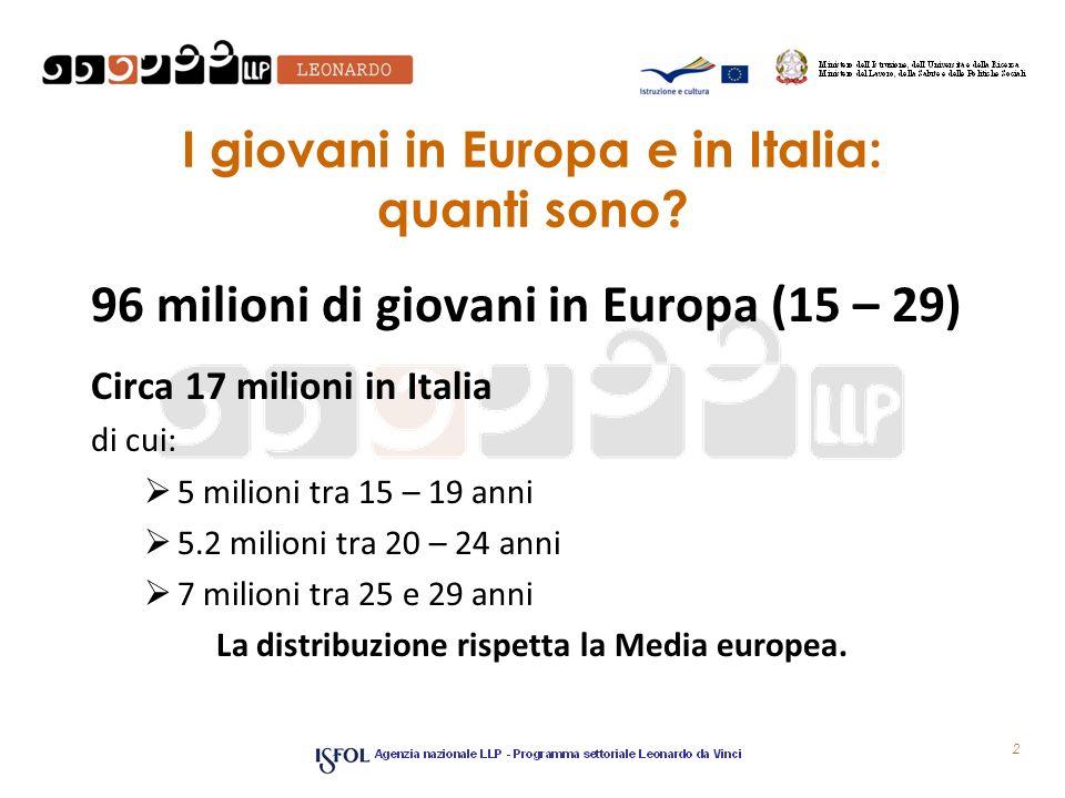 I giovani in Europa e in Italia: quanti sono.