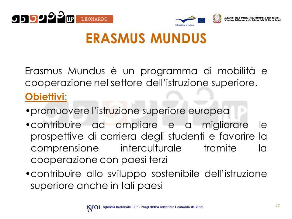 ERASMUS MUNDUS Erasmus Mundus è un programma di mobilità e cooperazione nel settore dellistruzione superiore.