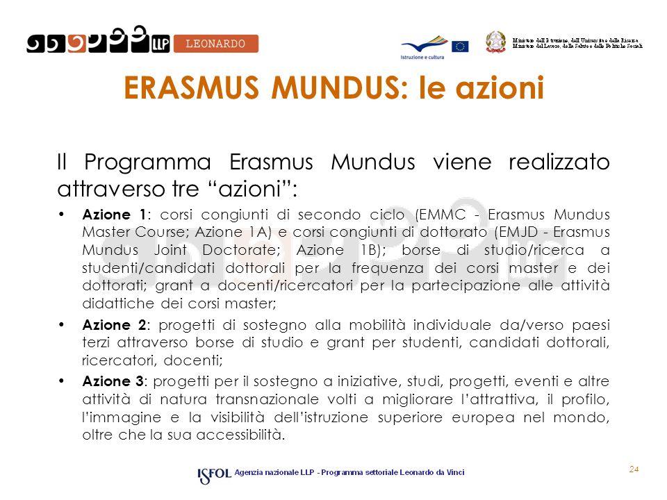 ERASMUS MUNDUS: le azioni Il Programma Erasmus Mundus viene realizzato attraverso tre azioni: Azione 1 : corsi congiunti di secondo ciclo (EMMC - Erasmus Mundus Master Course; Azione 1A) e corsi congiunti di dottorato (EMJD - Erasmus Mundus Joint Doctorate; Azione 1B); borse di studio/ricerca a studenti/candidati dottorali per la frequenza dei corsi master e dei dottorati; grant a docenti/ricercatori per la partecipazione alle attività didattiche dei corsi master; Azione 2 : progetti di sostegno alla mobilità individuale da/verso paesi terzi attraverso borse di studio e grant per studenti, candidati dottorali, ricercatori, docenti; Azione 3 : progetti per il sostegno a iniziative, studi, progetti, eventi e altre attività di natura transnazionale volti a migliorare lattrattiva, il profilo, limmagine e la visibilità dellistruzione superiore europea nel mondo, oltre che la sua accessibilità.