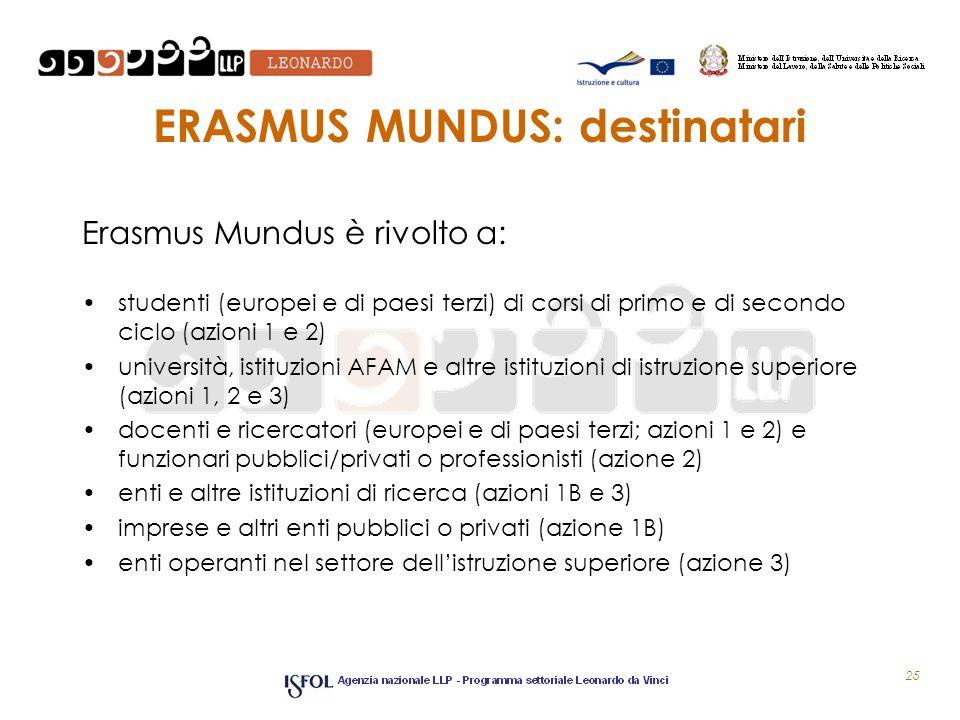 ERASMUS MUNDUS: destinatari Erasmus Mundus è rivolto a: studenti (europei e di paesi terzi) di corsi di primo e di secondo ciclo (azioni 1 e 2) università, istituzioni AFAM e altre istituzioni di istruzione superiore (azioni 1, 2 e 3) docenti e ricercatori (europei e di paesi terzi; azioni 1 e 2) e funzionari pubblici/privati o professionisti (azione 2) enti e altre istituzioni di ricerca (azioni 1B e 3) imprese e altri enti pubblici o privati (azione 1B) enti operanti nel settore dellistruzione superiore (azione 3) 25