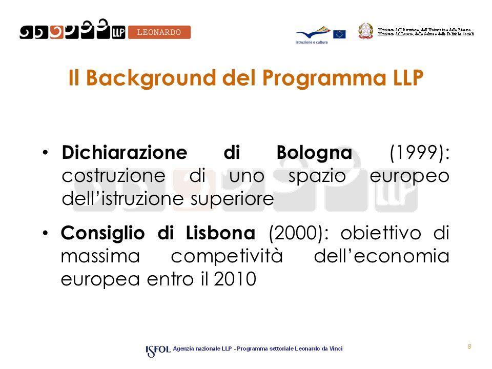 Il Background del Programma LLP Dichiarazione di Bologna (1999): costruzione di uno spazio europeo dellistruzione superiore Consiglio di Lisbona (2000): obiettivo di massima competività delleconomia europea entro il 2010 8