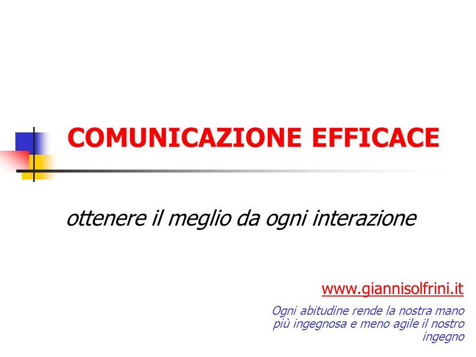 COMUNICAZIONE EFFICACE ottenere il meglio da ogni interazione www.giannisolfrini.it Ogni abitudine rende la nostra mano più ingegnosa e meno agile il
