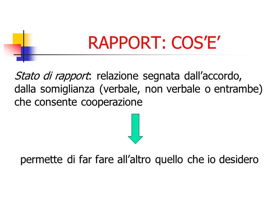 RAPPORT: COSE Stato di rapport: relazione segnata dallaccordo, dalla somiglianza (verbale, non verbale o entrambe) che consente cooperazione permette