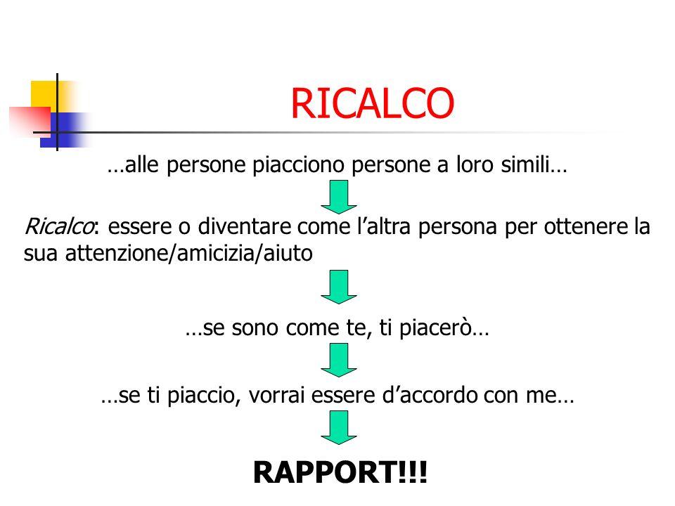 RICALCO …alle persone piacciono persone a loro simili… Ricalco: essere o diventare come laltra persona per ottenere la sua attenzione/amicizia/aiuto …