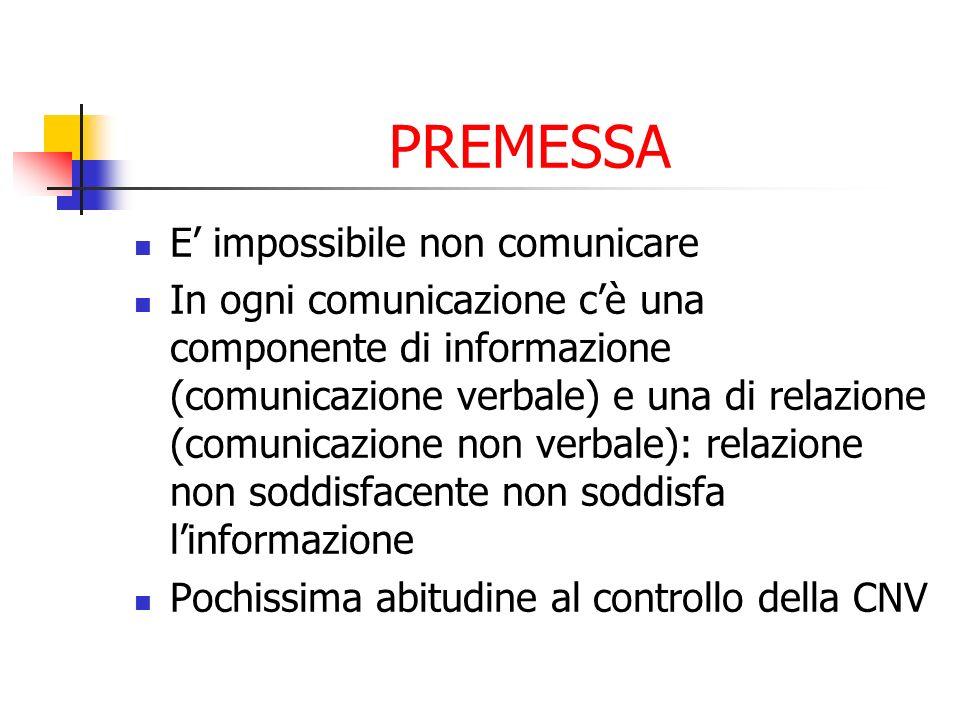 PREMESSA E impossibile non comunicare In ogni comunicazione cè una componente di informazione (comunicazione verbale) e una di relazione (comunicazion