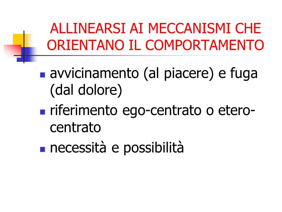 ALLINEARSI AI MECCANISMI CHE ORIENTANO IL COMPORTAMENTO avvicinamento (al piacere) e fuga (dal dolore) riferimento ego-centrato o etero- centrato nece